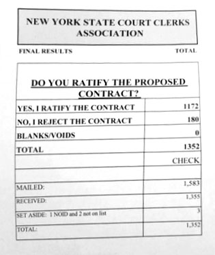 Contract Ratification